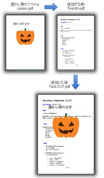透かしをファイルで追加する (addWatermarkFromFile)